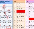 Phân tích dự đoán xsmb chủ nhật ngày 04/11 của các chuyên gia