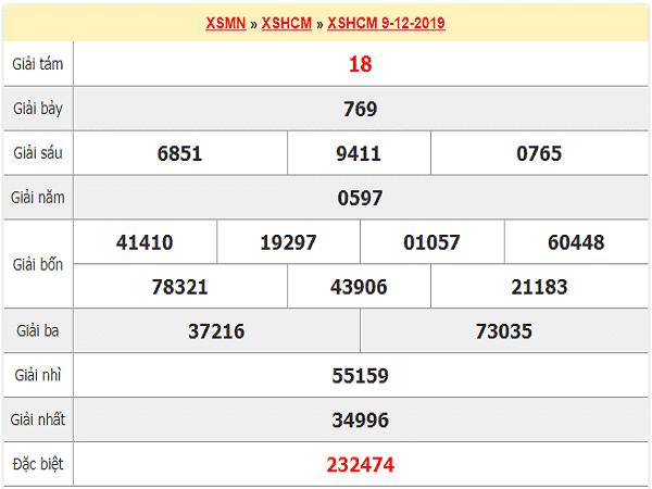 Thống kê KQXSHCM ngày 14/12 tỷ lệ trúng cao