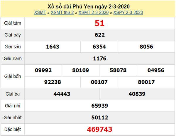 Dự đoán XSPY ngày 9/3/2020 - Soi cầu KQXS Phú Yên hôm nay
