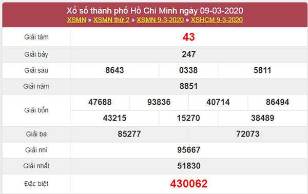 Soi cầu KQXS Hồ Chí Minh 14/3/2020 (Thứ 7 - 14/3/2020)