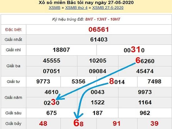 du-doan-xsmb-bach-thu-ngay-28-5-2020-min