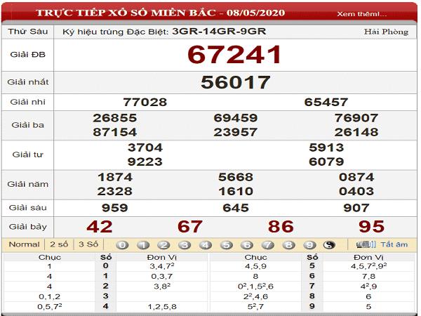 Thống kê KQXSMB - xổ số miền bắc ngày 09/05 tỷ lệ trúng cao