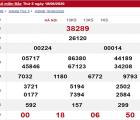 Bảng KQXSMB- Thống kê lô tô xổ số miền bắc ngày 19/06 của các cao thủ