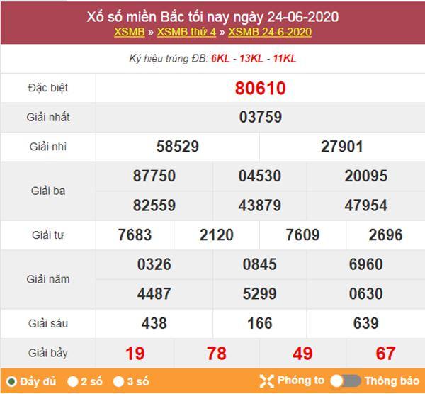 Soi cầu XSMB 25/6/2020 chốt lô số đẹp KQXS miền Bắc thứ 5