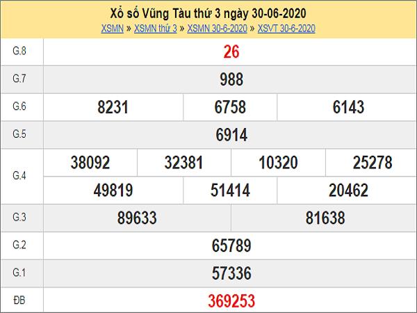ket-qua-xo-so-vung-tau-ngay-30-6-2020-min