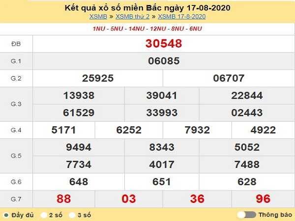 Soi cầu bạch thủ KQXSMB- xổ số miền bắc ngày 18/08 chuẩn xác