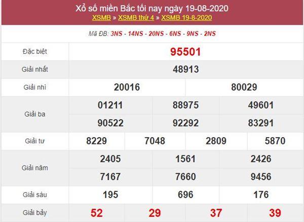 Soi cầu XSMB 20/8/2020 chốt lô VIP miền Bắc cùng cao thủ
