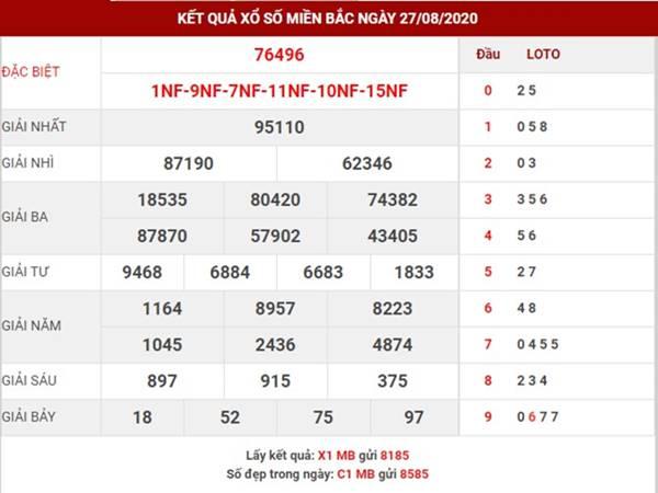 Thống kê kết quả XSMB thứ 6 ngày 28-8-2020
