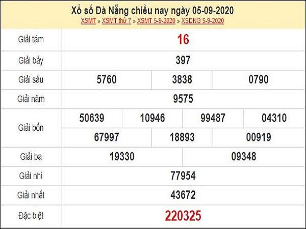 Dự đoán XSDNG 9/9/2020
