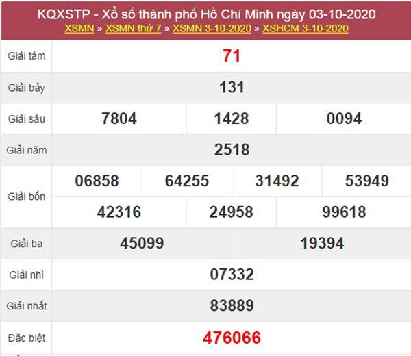Phân tích XSHCM 5/10/2020 chốt KQXS Hồ Chí Minh thứ 2